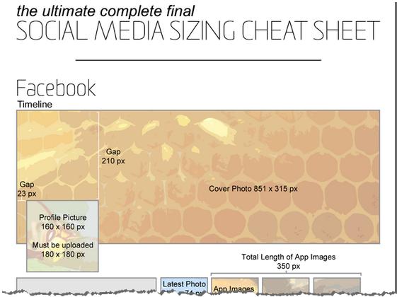 Facebook Sizing Cheat Sheet